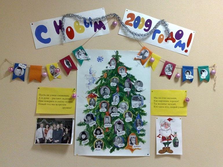 Пожелания на новый год для стенгазеты в школу