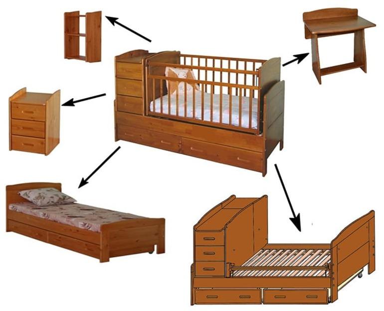 Как собрать детскую кроватку: особенности сборки деревянной кровати для новорожденных, инструкции