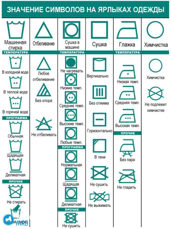 Что означает значки на одежде для стирки