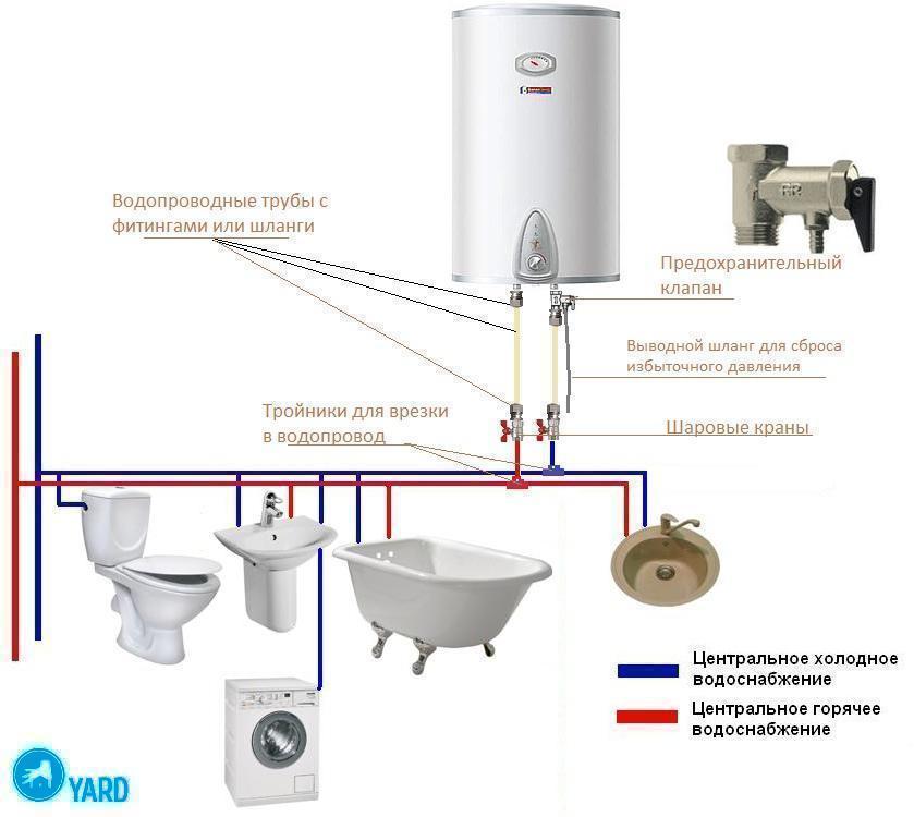 Как подключить бойлер к водопроводу?