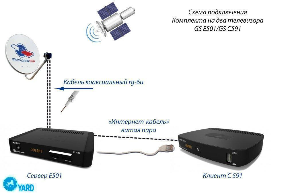26426-podklyucheniya-trikolor-tv-odin-komplekt-na-dva-televizora