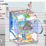 Как отремонтировать стиральную машину Самсунг своими руками?