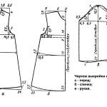 Выкройки детских платьев для начинающих — простые выкройки своими руками