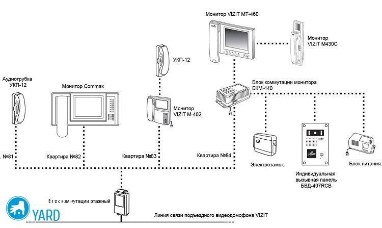 domofon_vizit-_videodomofon_dlya_kvartiry