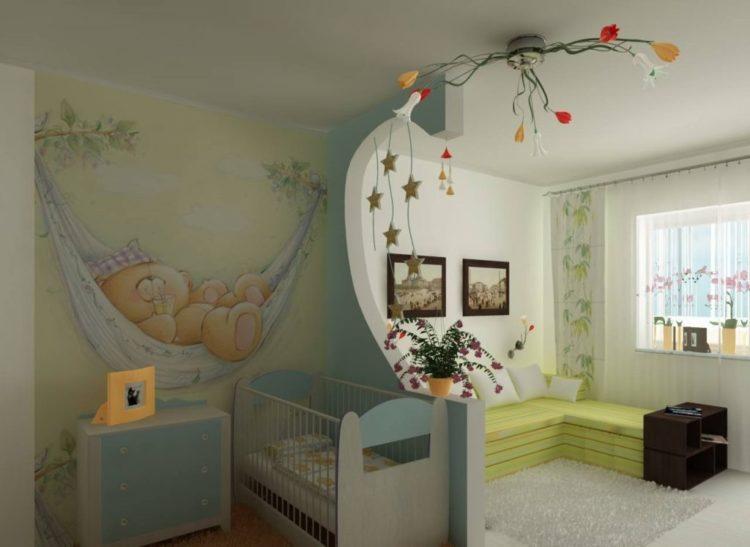 200 идей дизайна интерьера детской с фото �� - Ремонт своими руками