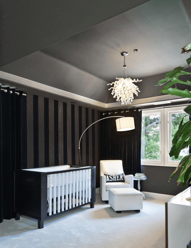 200 идей дизайна интерьера детских комнат с фото �� - Ремонт своими руками